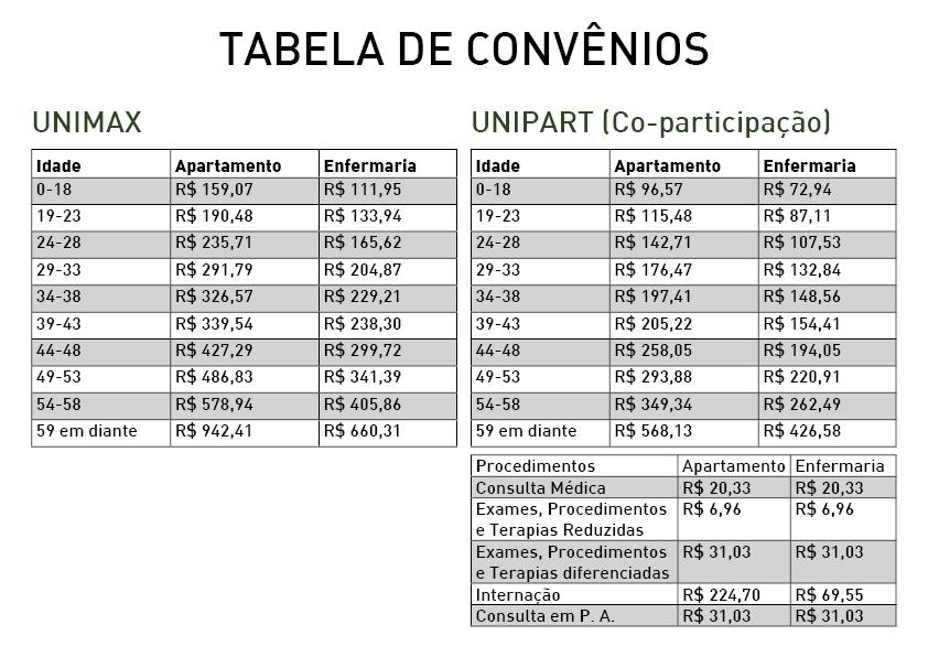 tabela de convênios