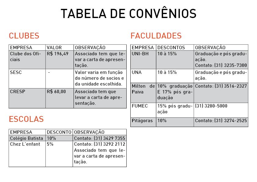 tabela de convênios2